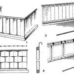 Osłony balkonu